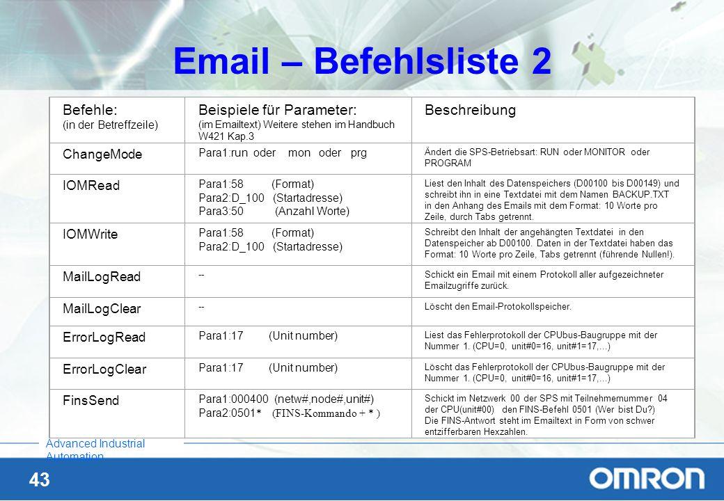 43 Advanced Industrial Automation Email – Befehlsliste 2 Befehle: (in der Betreffzeile) Beispiele für Parameter: (im Emailtext) Weitere stehen im Hand