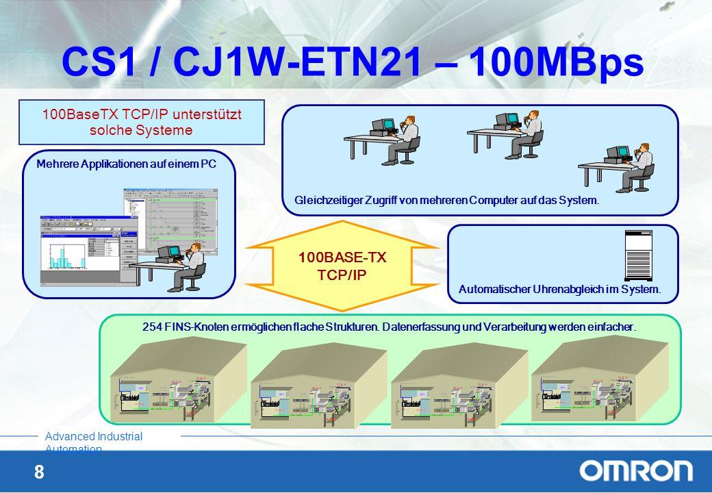 8 Advanced Industrial Automation CS1 / CJ1W-ETN21 – 100MBps Automatischer Uhrenabgleich im System. 100BaseTX TCP/IP unterstützt solche Systeme Gleichz