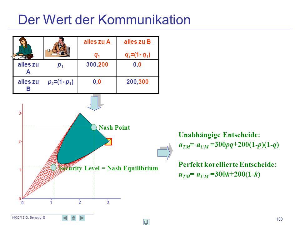 14/02/13 G. Beroggi © 100 Nash Point Security Level = Nash Equilibrium Unabhängige Entscheide: u TM = u UM =300pq+200(1-p)(1-q) Perfekt korellierte En