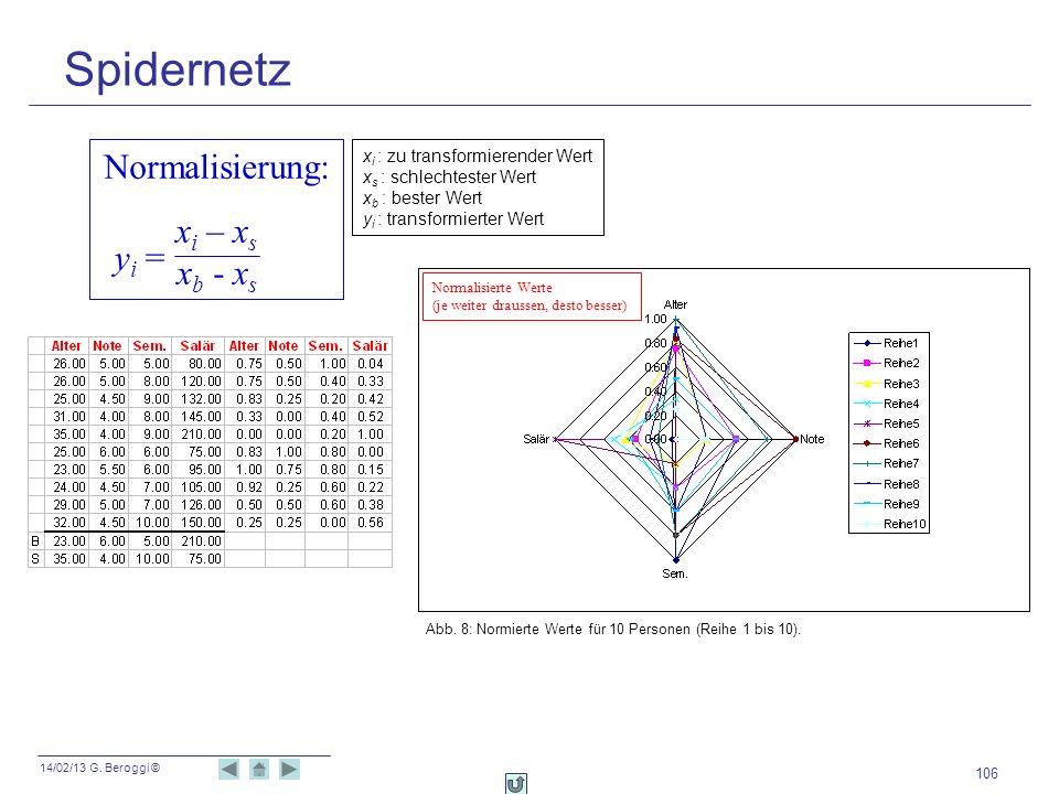 14/02/13 G. Beroggi © 106 Spidernetz Normalisierung: x i – x s x b - x s y i = Abb. 8: Normierte Werte für 10 Personen (Reihe 1 bis 10). x i : zu tran