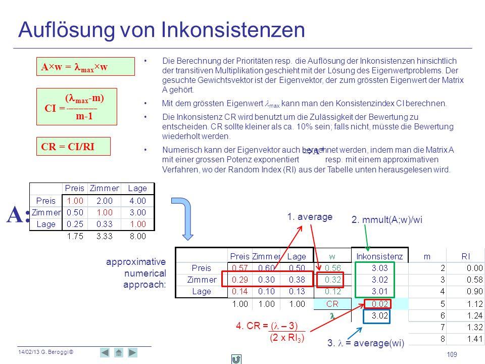 14/02/13 G. Beroggi © 109 A×w = max ×w A ( max -m) __________________ m-1 CI = CR = CI RI Auflösung von Inkonsistenzen Die Berechnung der Prioritäten