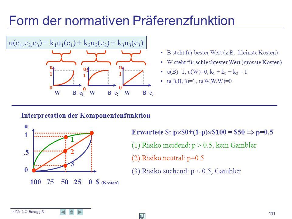 14/02/13 G. Beroggi © 111 u(e 1,e 2,e 3 ) = k 1 u 1 (e 1 ) + k 2 u 2 (e 2 ) + k 3 u 3 (e 3 ) B steht für bester Wert (z.B. kleinste Kosten) W steht fü
