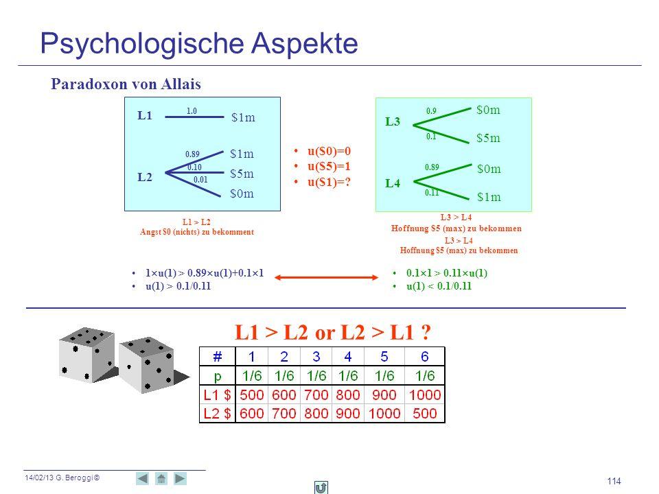 14/02/13 G. Beroggi © 114 L1 > L2 or L2 > L1 ? Psychologische Aspekte $1m 1.0 $1m $5m $0m 0.89 0.10 0.01 L1 L2 L3 > L4 Hoffnung $5 (max) zu bekommen L
