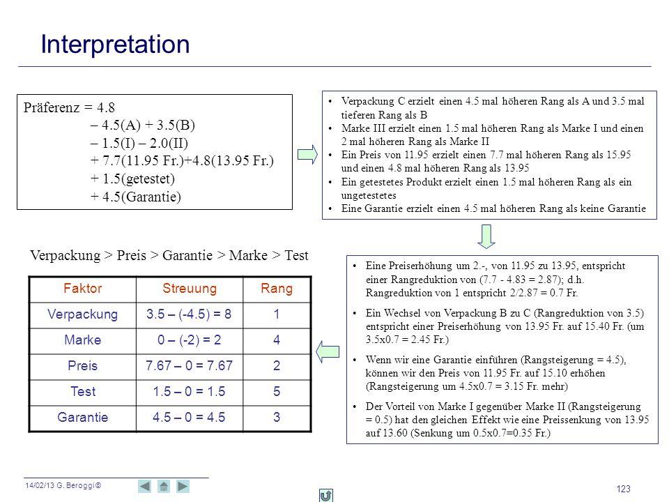 14/02/13 G. Beroggi © 123 Interpretation Präferenz = 4.8 – 4.5(A) + 3.5(B) – 1.5(I) – 2.0(II) + 7.7(11.95 Fr.)+4.8(13.95 Fr.) + 1.5(getestet) + 4.5(Ga