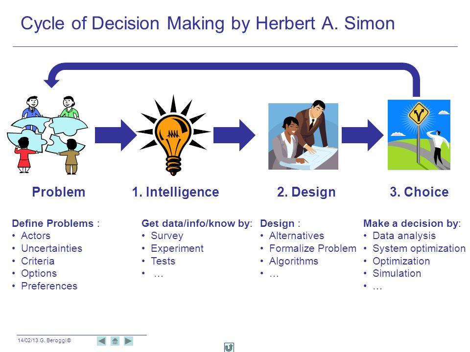 14/02/13 G. Beroggi © Cycle of Decision Making by Herbert A. Simon Problem1. Intelligence2. Design3. Choice Define Problems : Actors Uncertainties Cri