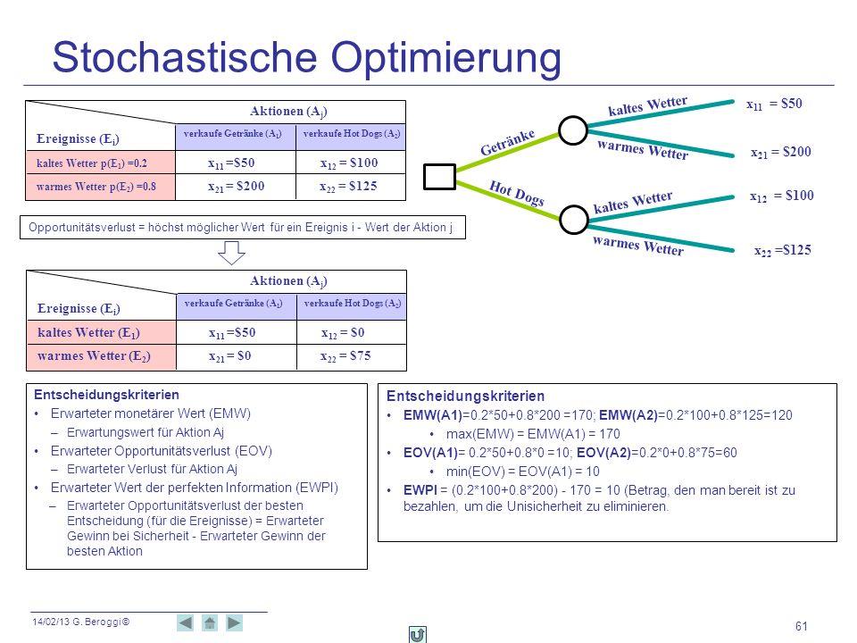 14/02/13 G. Beroggi © Stochastische Optimierung 61 Aktionen (A j ) verkaufe Getränke (A 1 ) Ereignisse (E i ) kaltes Wetter p(E 1 ) =0.2 x 11 =$50 x 1