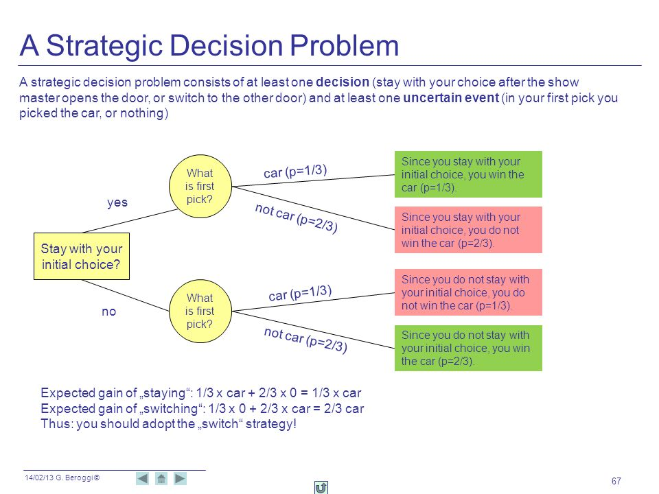 14/02/13 G. Beroggi © 67 A Strategic Decision Problem What is first pick? car (p=1/3) yes Stay with your initial choice? no A strategic decision probl
