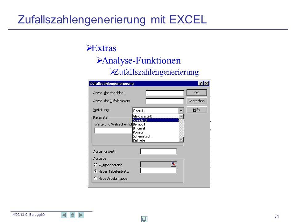 14/02/13 G. Beroggi © 71 Zufallszahlengenerierung mit EXCEL Zufallszahlengenerierung Extras Analyse-Funktionen