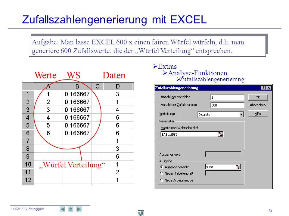 14/02/13 G. Beroggi © 72 Zufallszahlengenerierung mit EXCEL Zufallszahlengenerierung Extras Analyse-Funktionen Aufgabe: Man lasse EXCEL 600 x einen fa