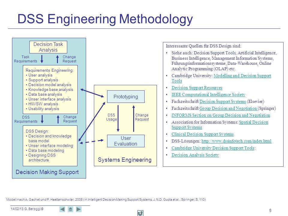 14/02/13 G. Beroggi © 8 DSS Engineering Methodology Decision Task Analysis Requirements Engineering: User analysis Support analysis Decision model ana
