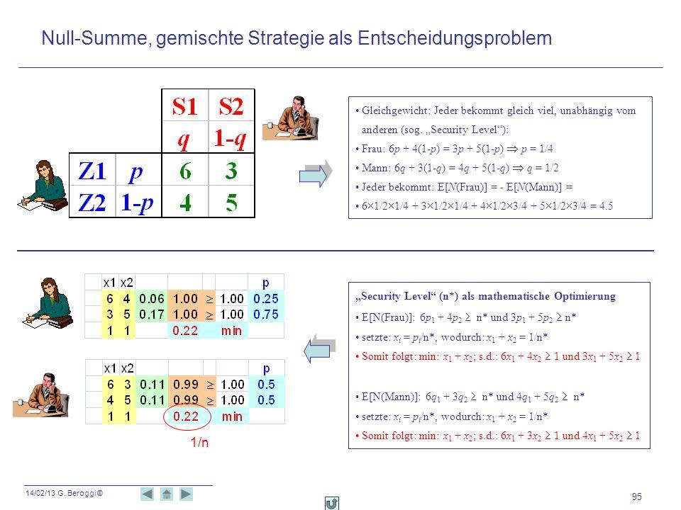 14/02/13 G. Beroggi © 95 Gleichgewicht: Jeder bekommt gleich viel, unabhängig vom anderen (sog. Security Level): Frau: 6p + 4(1-p) = 3p + 5(1-p) p = 1