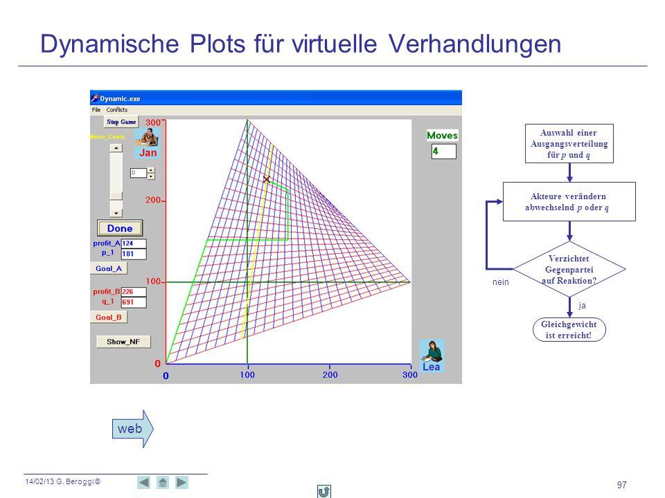 14/02/13 G. Beroggi © 97 Dynamische Plots für virtuelle Verhandlungen Auswahl einer Ausgangsverteilung für p und q Verzichtet Gegenpartei auf Reaktion