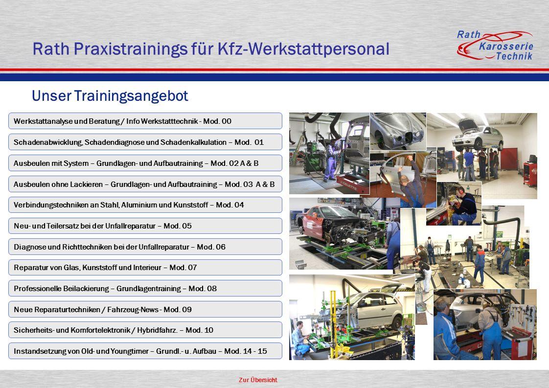 Zur Übersicht Unser Trainingsangebot Ausbeulen mit System – Grundlagen- und Aufbautraining – Mod. 02 A & B Ausbeulen ohne Lackieren – Grundlagen- und
