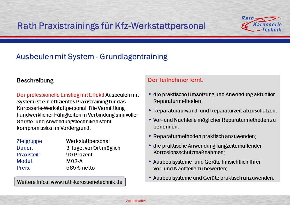 Zur Übersicht Ausbeulen mit System - Grundlagentraining Beschreibung Der professionelle Einstieg mit Effekt! Ausbeulen mit System ist ein effizientes