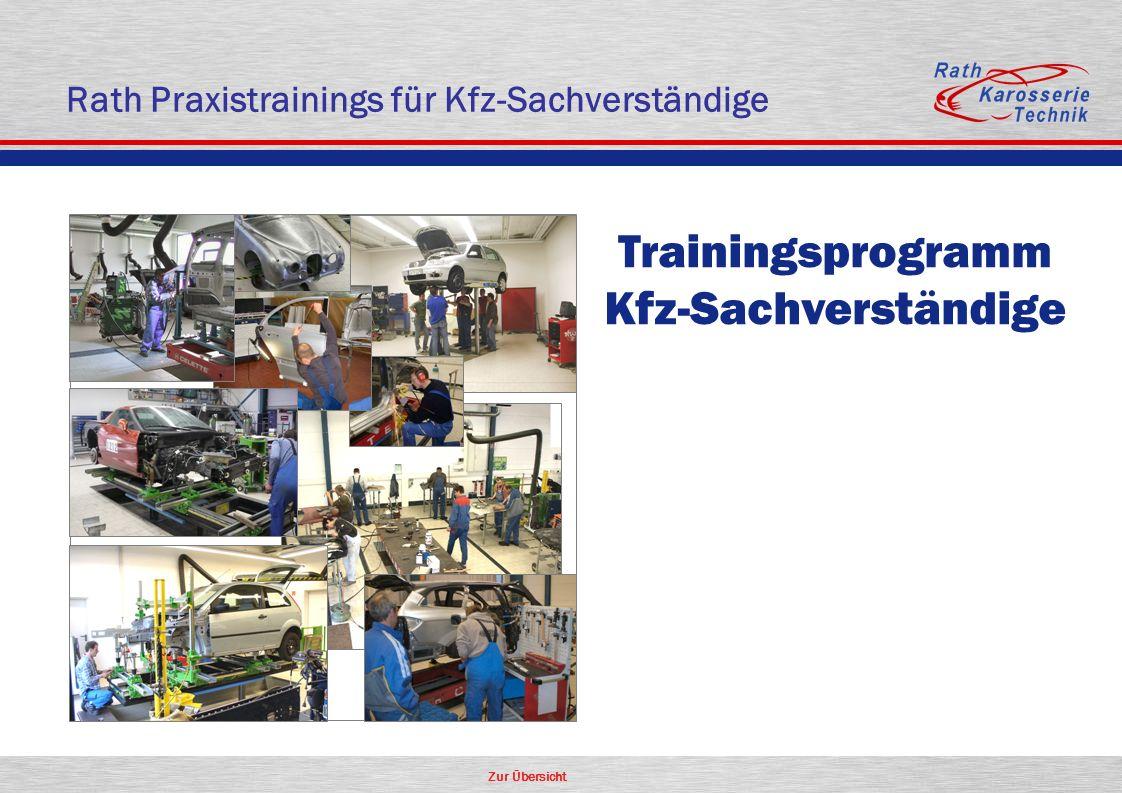 Zur Übersicht Rath Praxistrainings für Kfz-Sachverständige Trainingsprogramm Kfz-Sachverständige