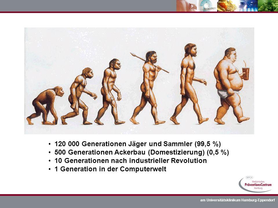 am Universitätsklinikum Hamburg-Eppendorf 120 000 Generationen Jäger und Sammler (99,5 %) 500 Generationen Ackerbau (Domestizierung) (0,5 %) 10 Genera