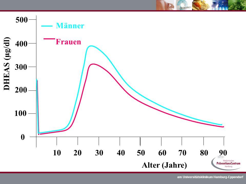 am Universitätsklinikum Hamburg-Eppendorf 100 200 300 400 500 0 102030405060708090 DHEAS (µg/dl) Alter (Jahre) Männer Frauen