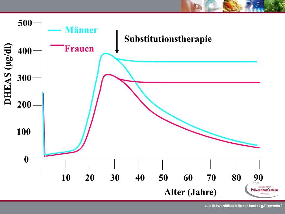 am Universitätsklinikum Hamburg-Eppendorf 100 200 300 400 500 0 102030405060708090 DHEAS (µg/dl) Alter (Jahre) Männer Frauen Substitutionstherapie