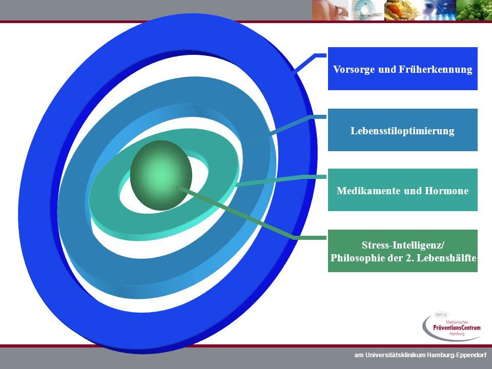am Universitätsklinikum Hamburg-Eppendorf Vorsorge und Früherkennung Lebensstiloptimierung Medikamente und Hormone Stress-Intelligenz/ Philosophie der