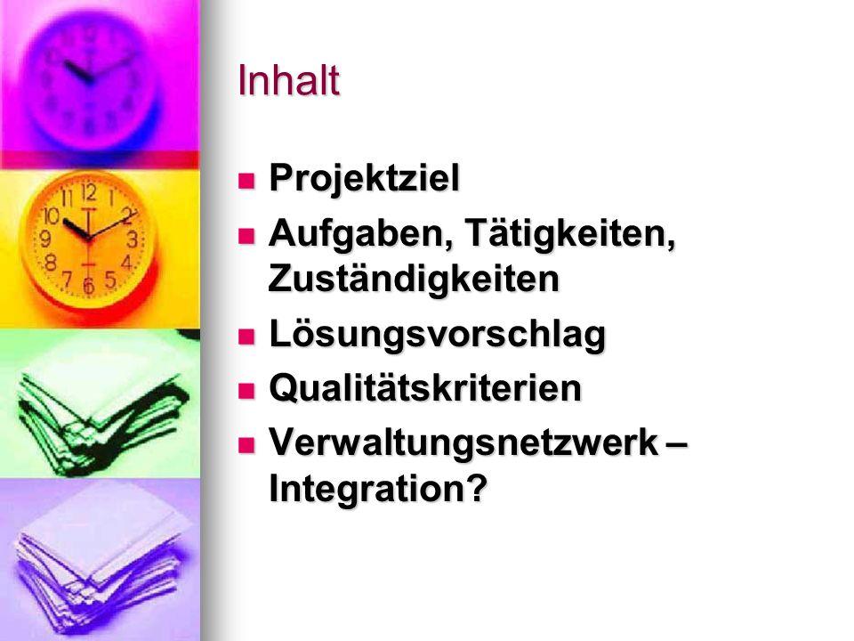 Inhalt Projektziel Projektziel Aufgaben, Tätigkeiten, Zuständigkeiten Aufgaben, Tätigkeiten, Zuständigkeiten Lösungsvorschlag Lösungsvorschlag Qualitä