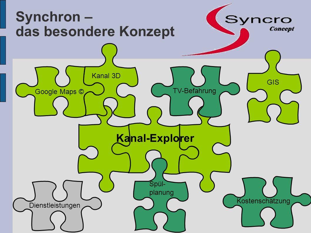 Das Herzstück - der Kanal-Explorer Der Kanal-Explorer von Syncro-Concept bietet den Einstieg in die Verwaltung Ihrer Abwasserdaten in tabellarischer Form.