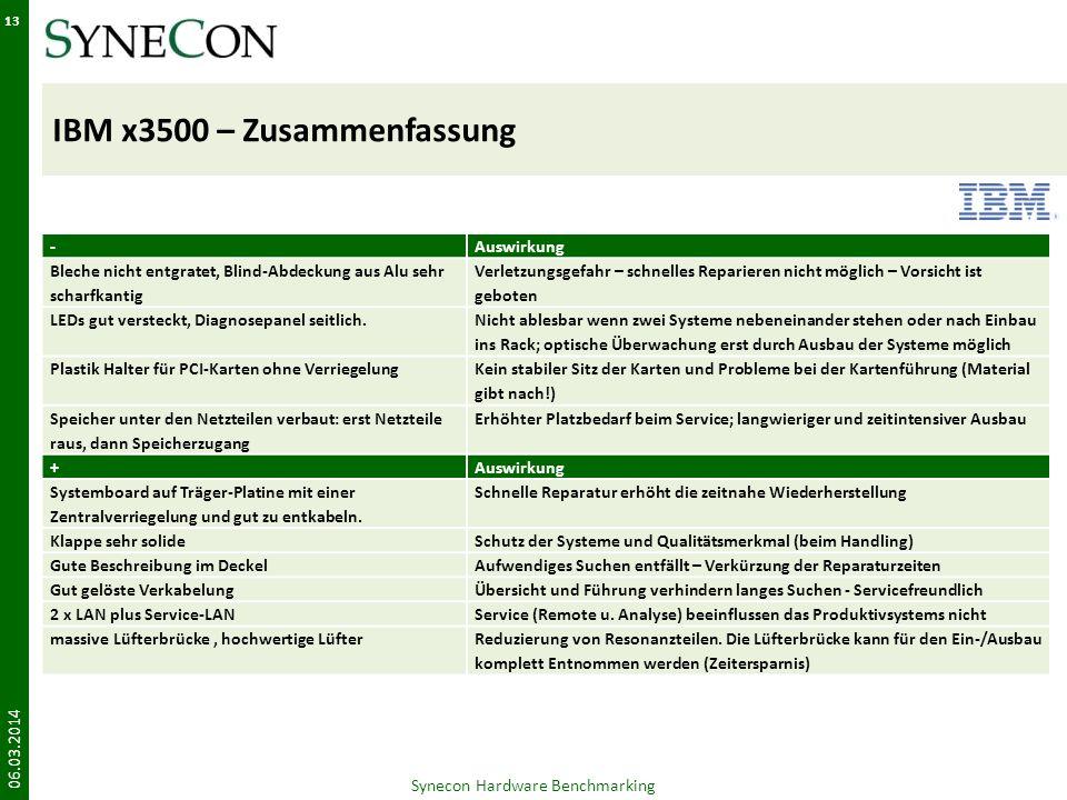 IBM x3500 – Zusammenfassung 06.03.2014 Synecon Hardware Benchmarking 13 -Auswirkung Bleche nicht entgratet, Blind-Abdeckung aus Alu sehr scharfkantig