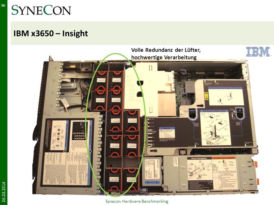 IBM x3650 – Insight 06.03.2014 36 Synecon Hardware Benchmarking Volle Redundanz der Lüfter, hochwertige Verarbeitung
