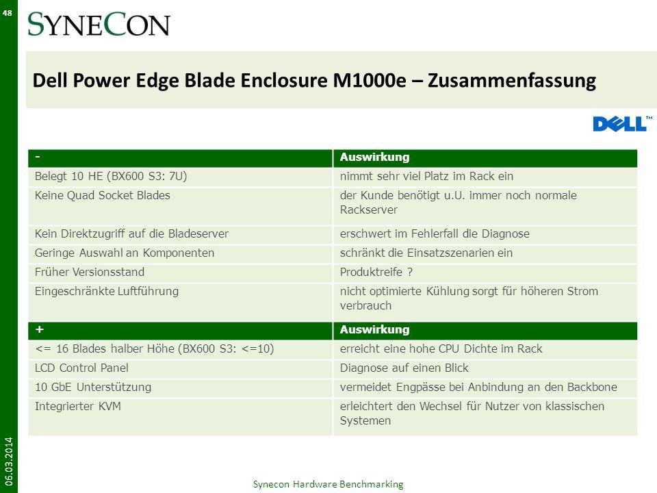 Dell Power Edge Blade Enclosure M1000e – Zusammenfassung 06.03.2014 Synecon Hardware Benchmarking 48 -Auswirkung Belegt 10 HE (BX600 S3: 7U)nimmt sehr