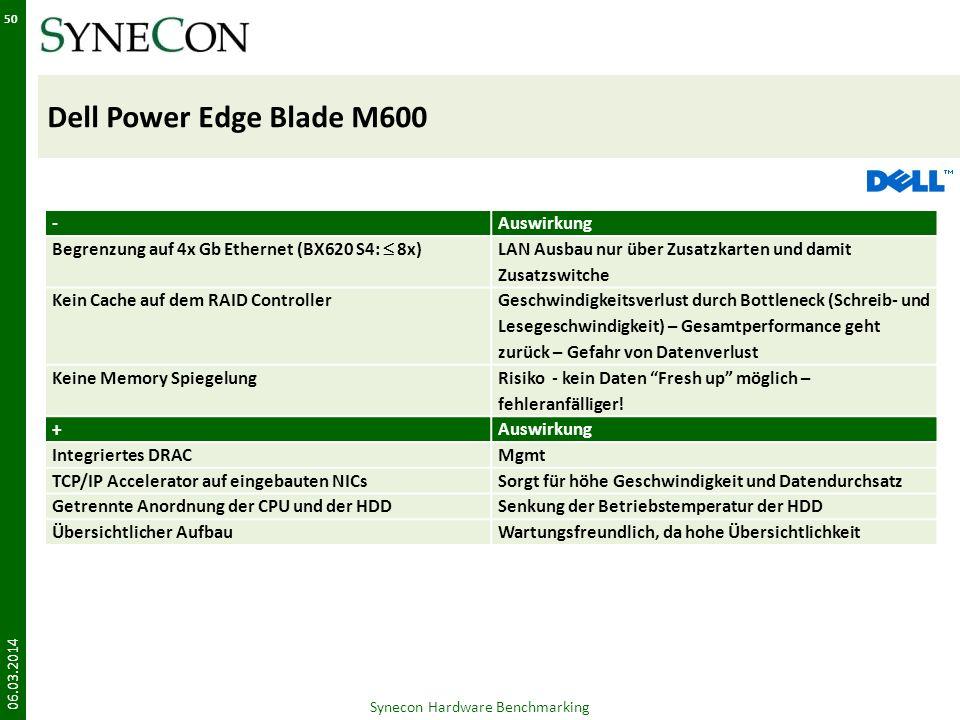 Dell Power Edge Blade M600 06.03.2014 Synecon Hardware Benchmarking 50 -Auswirkung Begrenzung auf 4x Gb Ethernet (BX620 S4: 8x) LAN Ausbau nur über Zu