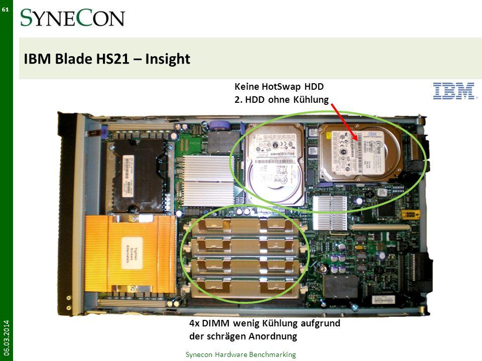 IBM Blade HS21 – Insight 06.03.2014 61 Keine HotSwap HDD 2. HDD ohne Kühlung 4x DIMM wenig Kühlung aufgrund der schrägen Anordnung Synecon Hardware Be