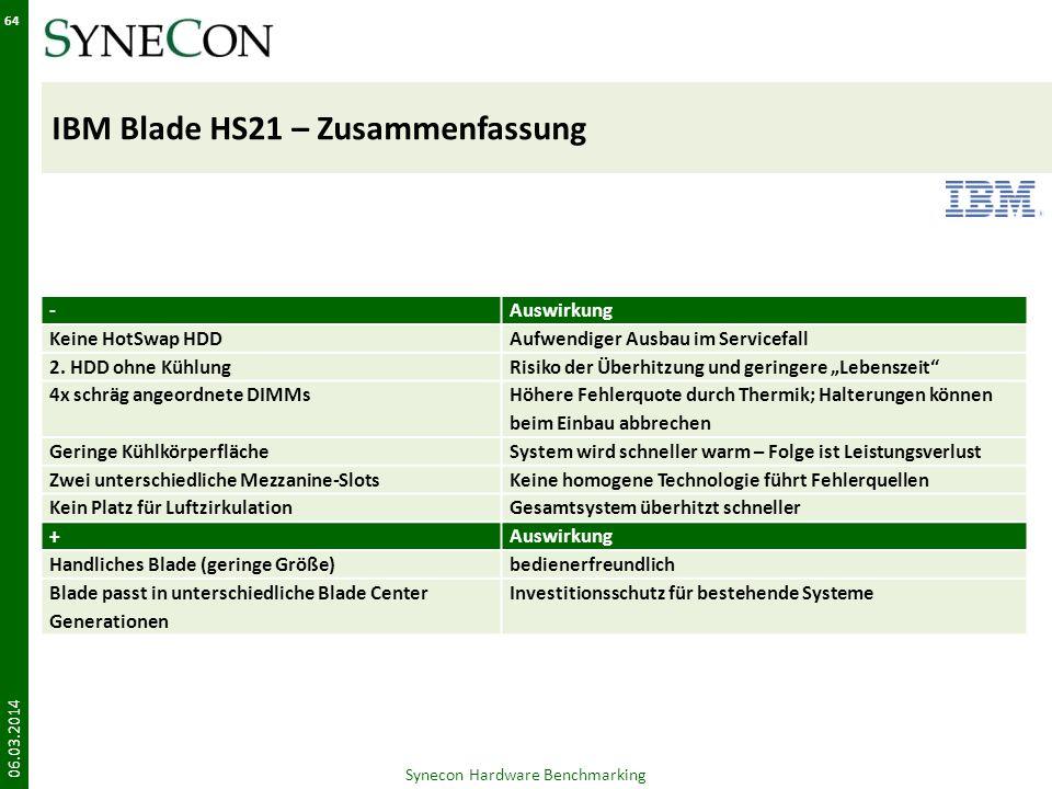 IBM Blade HS21 – Zusammenfassung 06.03.2014 64 Synecon Hardware Benchmarking -Auswirkung Keine HotSwap HDDAufwendiger Ausbau im Servicefall 2. HDD ohn