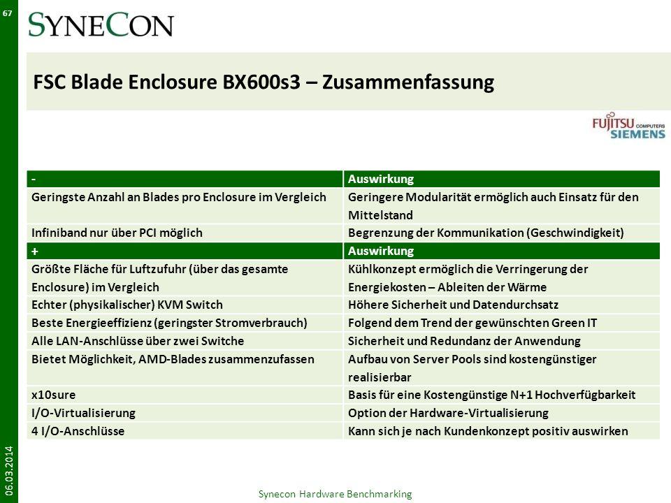FSC Blade Enclosure BX600s3 – Zusammenfassung 06.03.2014 Synecon Hardware Benchmarking 67 -Auswirkung Geringste Anzahl an Blades pro Enclosure im Verg