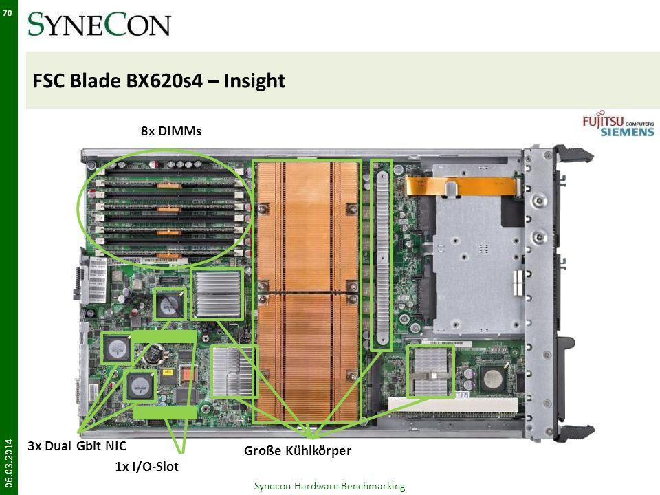 FSC Blade BX620s4 – Insight 06.03.2014 Synecon Hardware Benchmarking 70 8x DIMMs 3x Dual Gbit NIC 1x I/O-Slot Große Kühlkörper