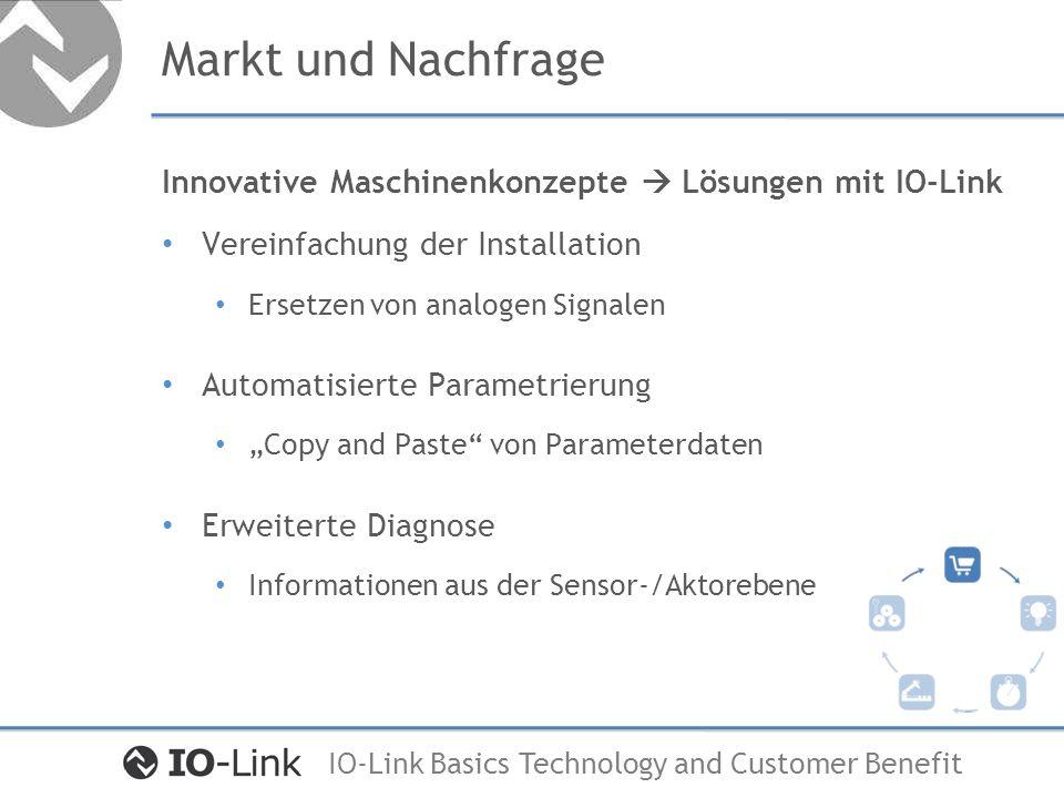 IO-Link Basics Technology and Customer Benefit Markt und Nachfrage Innovative Maschinenkonzepte Lösungen mit IO-Link Vereinfachung der Installation Er