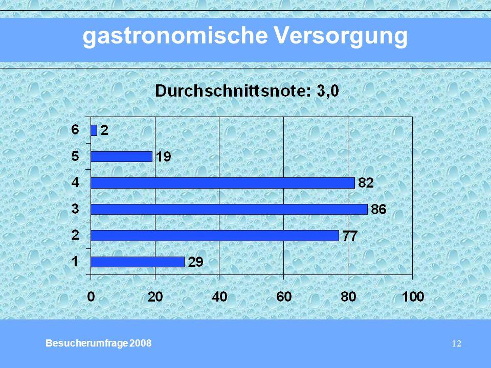 12 gastronomische Versorgung Besucherumfrage 2008