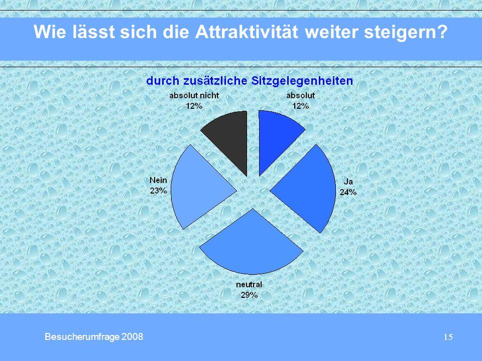 15 Wie lässt sich die Attraktivität weiter steigern? Besucherumfrage 2008
