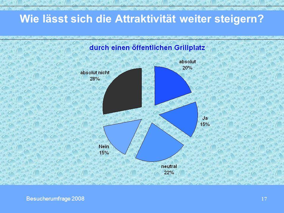 17 Wie lässt sich die Attraktivität weiter steigern? Besucherumfrage 2008