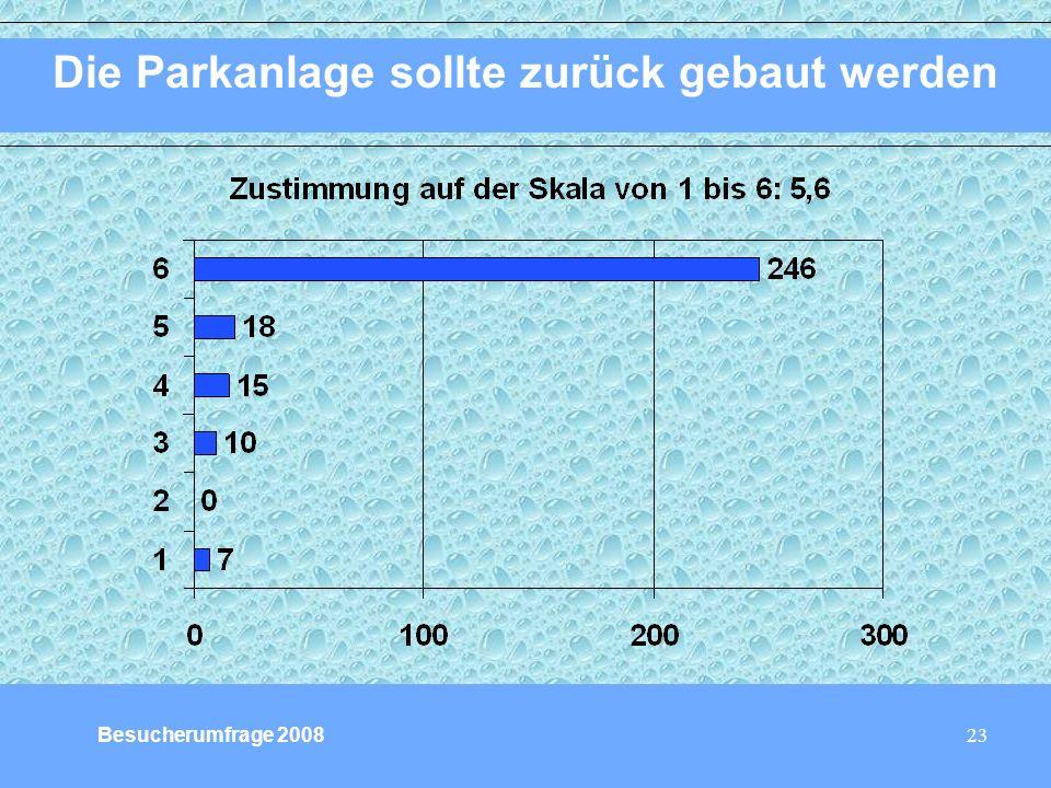 23 Die Parkanlage sollte zurück gebaut werden Besucherumfrage 2008