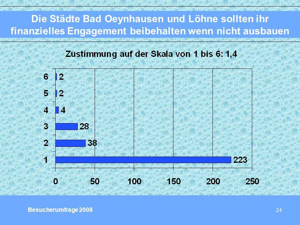 24 Die Städte Bad Oeynhausen und Löhne sollten ihr finanzielles Engagement beibehalten wenn nicht ausbauen Besucherumfrage 2008