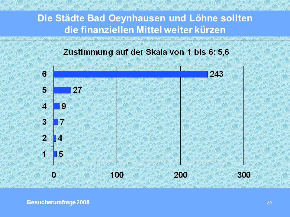 25 Die Städte Bad Oeynhausen und Löhne sollten die finanziellen Mittel weiter kürzen Besucherumfrage 2008