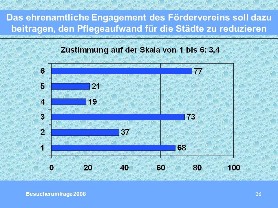 26 Das ehrenamtliche Engagement des Fördervereins soll dazu beitragen, den Pflegeaufwand für die Städte zu reduzieren Besucherumfrage 2008