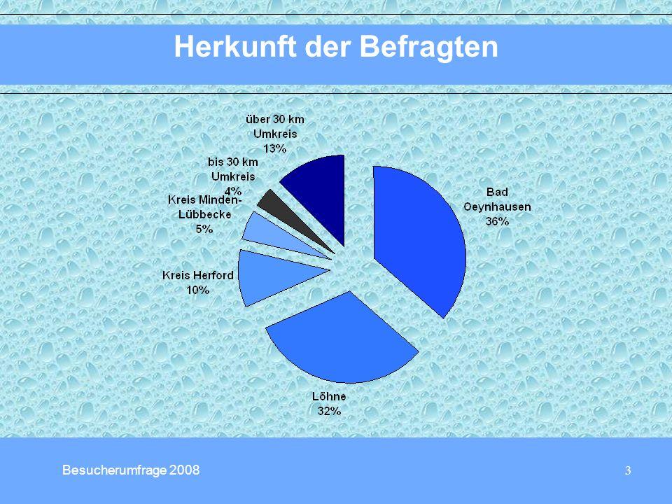 3 Herkunft der Befragten Besucherumfrage 2008