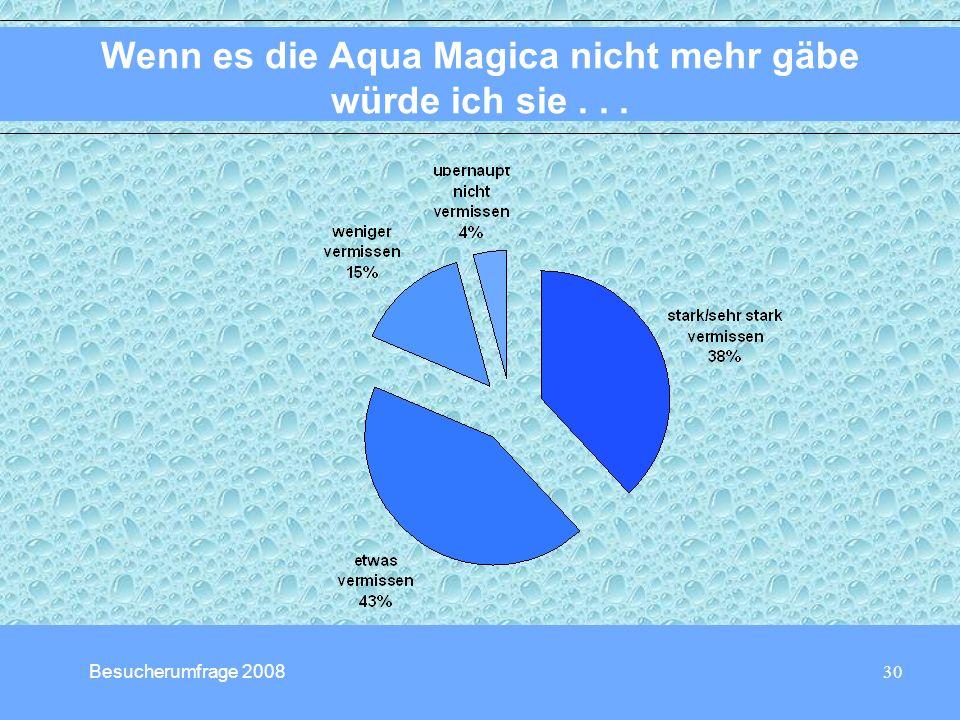 30 Wenn es die Aqua Magica nicht mehr gäbe würde ich sie... Besucherumfrage 2008
