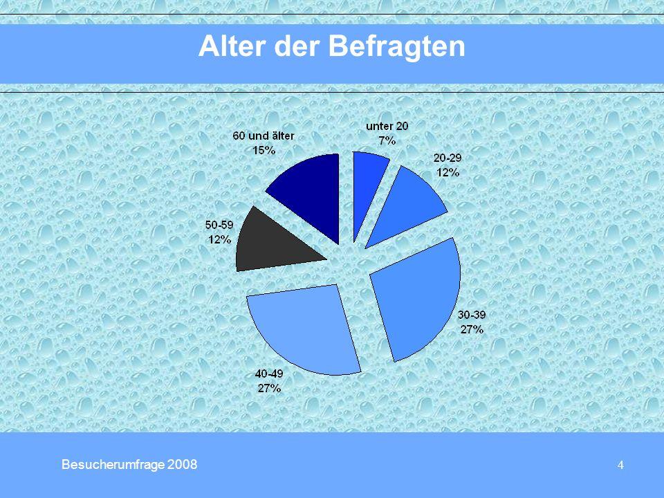 4 Alter der Befragten Besucherumfrage 2008