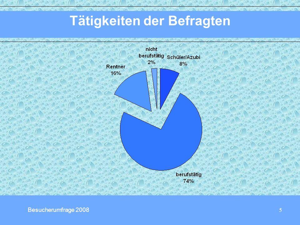 5 Tätigkeiten der Befragten Besucherumfrage 2008