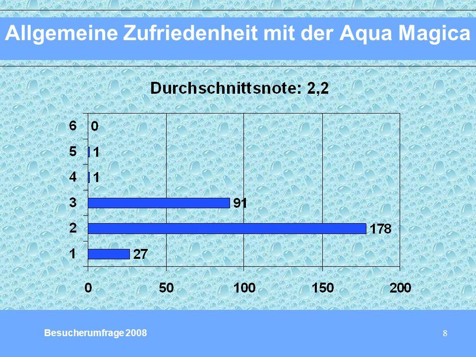 8 Allgemeine Zufriedenheit mit der Aqua Magica Besucherumfrage 2008