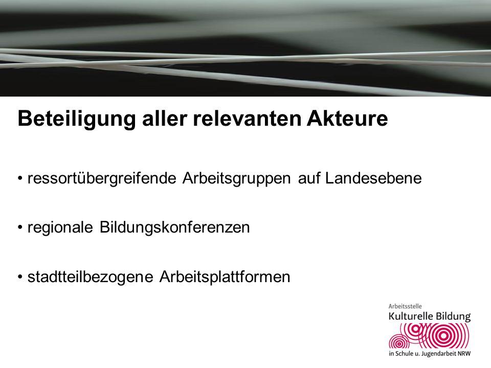 Kulturelle Bildung in NRW Beteiligung aller relevanten Akteure ressortübergreifende Arbeitsgruppen auf Landesebene regionale Bildungskonferenzen stadtteilbezogene Arbeitsplattformen