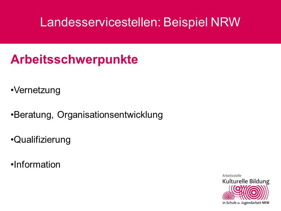 Landesservicestellen: Beispiel NRW Arbeitsschwerpunkte Vernetzung Beratung, Organisationsentwicklung Qualifizierung Information
