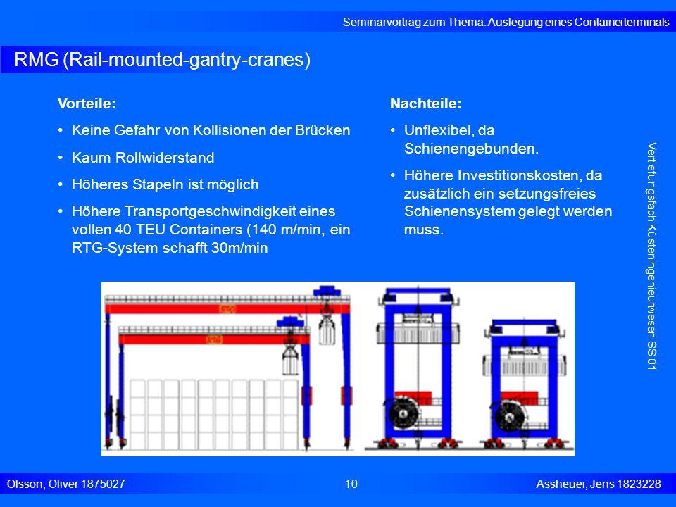 RMG (Rail-mounted-gantry-cranes) Seminarvortrag zum Thema: Auslegung eines Containerterminals Olsson, Oliver 187502710 Assheuer, Jens 1823228 Vertiefu
