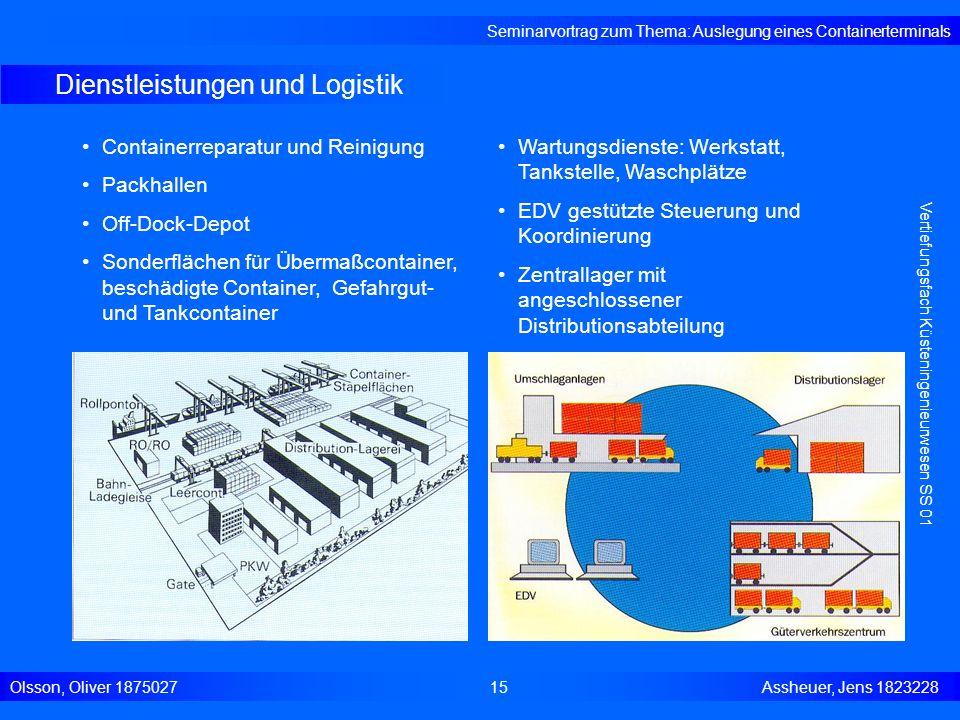 Dienstleistungen und Logistik Seminarvortrag zum Thema: Auslegung eines Containerterminals Olsson, Oliver 187502715 Assheuer, Jens 1823228 Vertiefungs